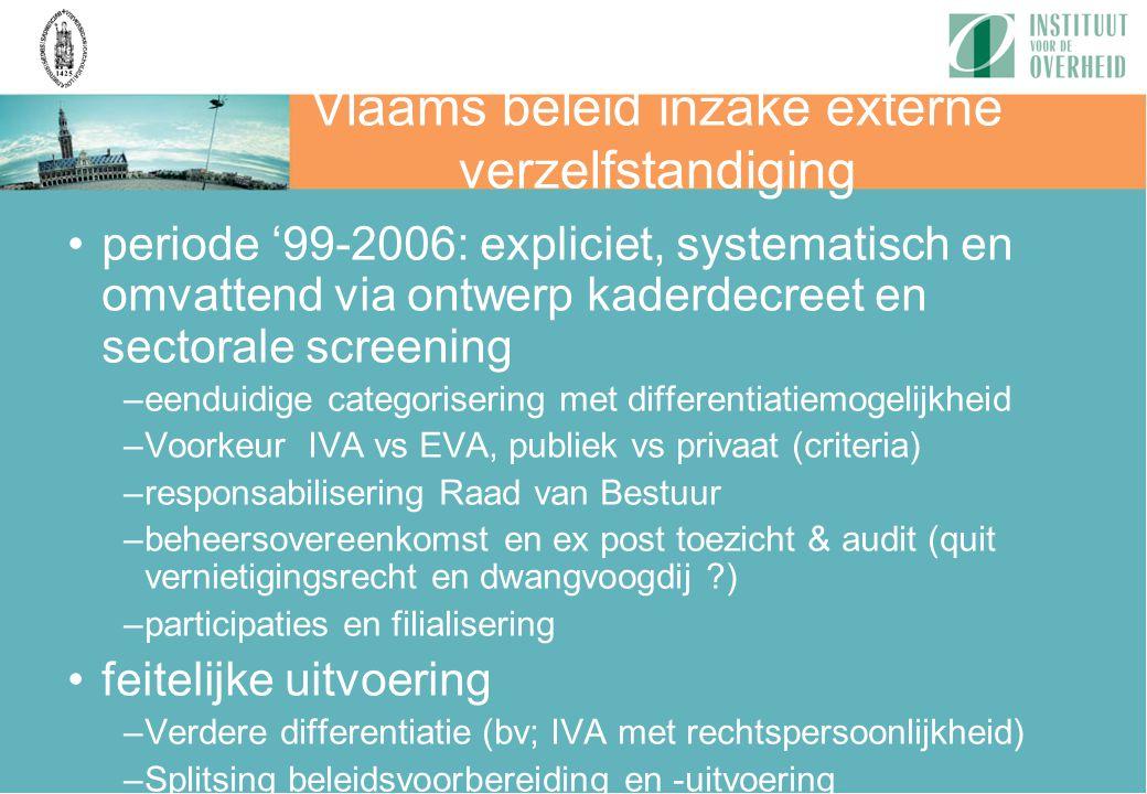 Vlaams beleid inzake externe verzelfstandiging