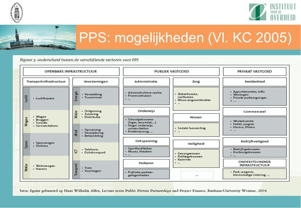 PPS: mogelijkheden (Vl. KC 2005)