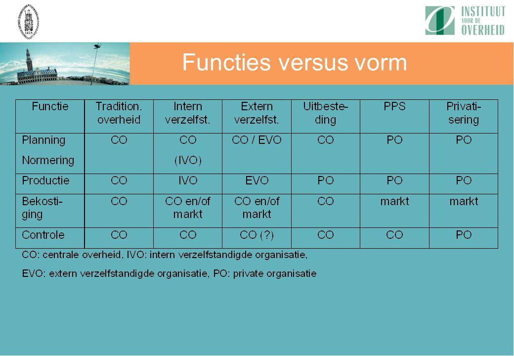 Functies versus vorm