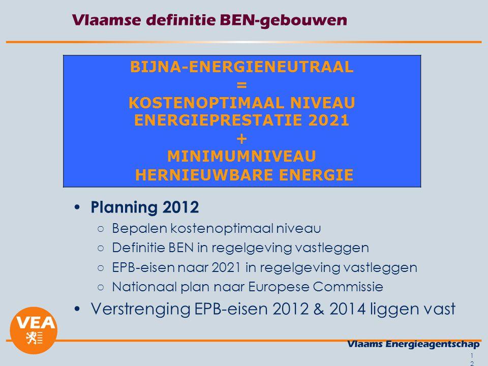 Vlaamse definitie BEN-gebouwen