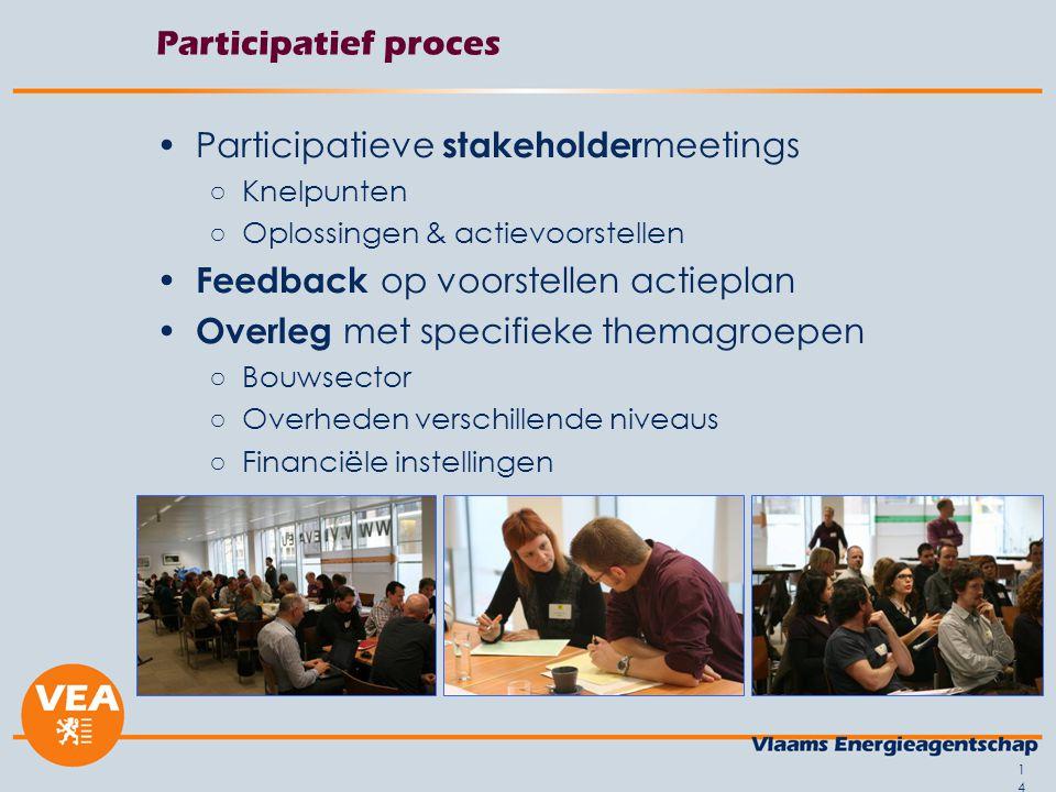 Participatieve stakeholdermeetings