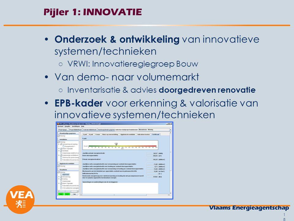 Onderzoek & ontwikkeling van innovatieve systemen/technieken