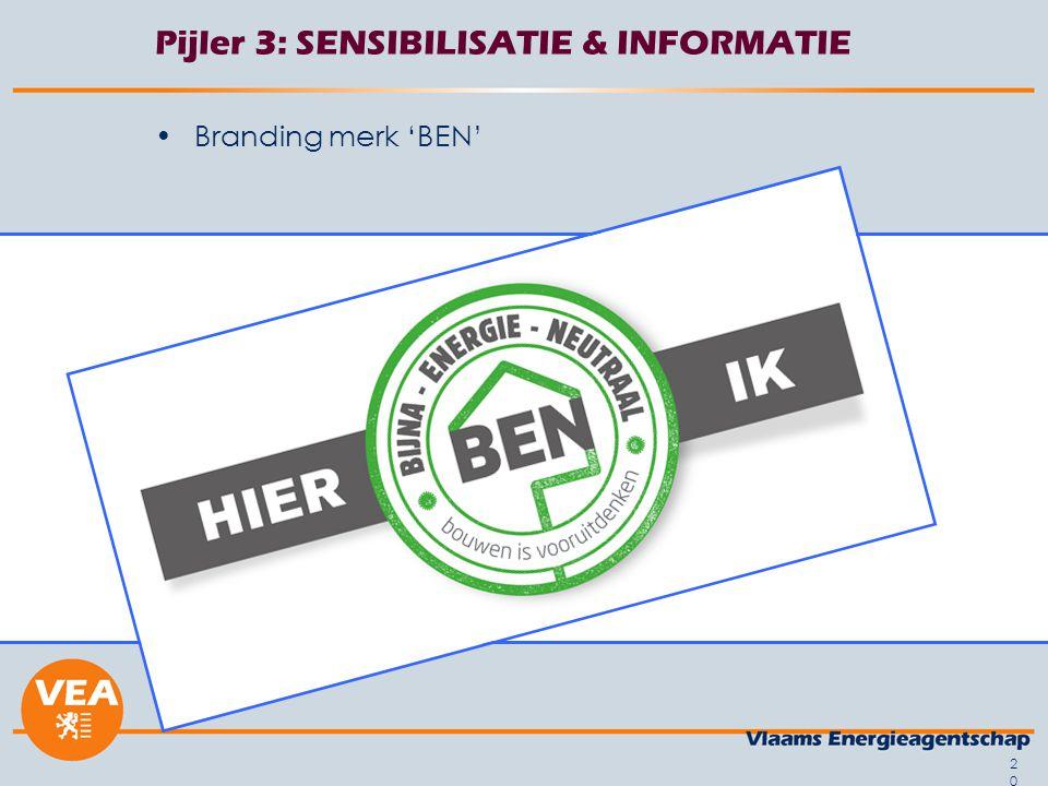 Pijler 3: SENSIBILISATIE & INFORMATIE