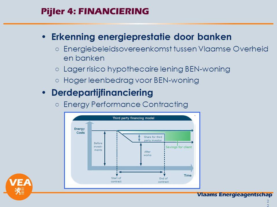 Erkenning energieprestatie door banken
