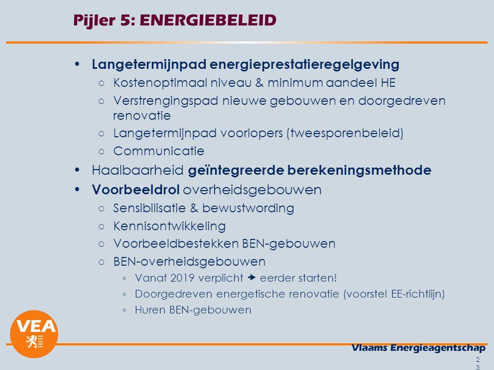 Pijler 5: ENERGIEBELEID