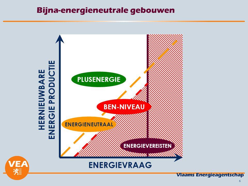 Bijna-energieneutrale gebouwen
