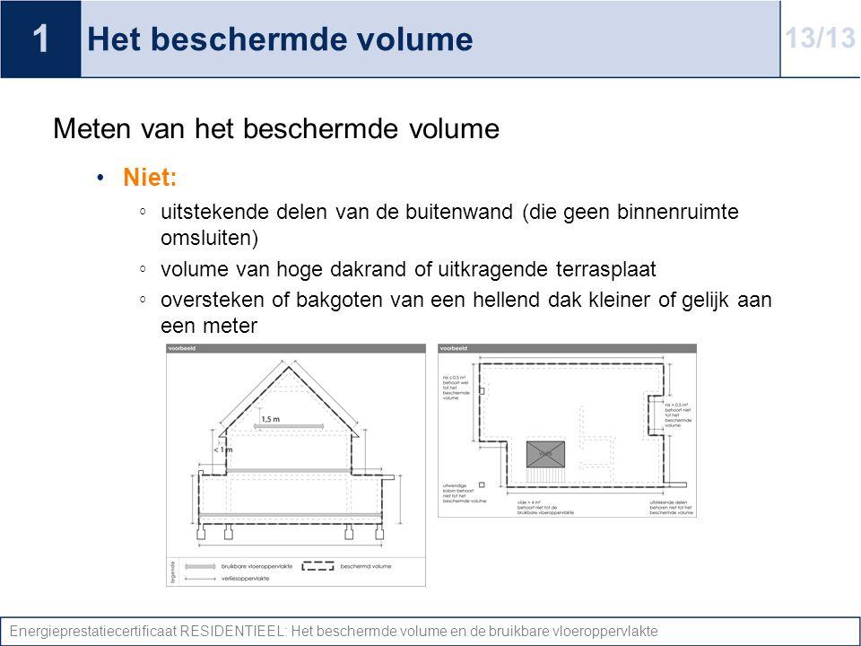 1 Het beschermde volume 13/13 Meten van het beschermde volume Niet: