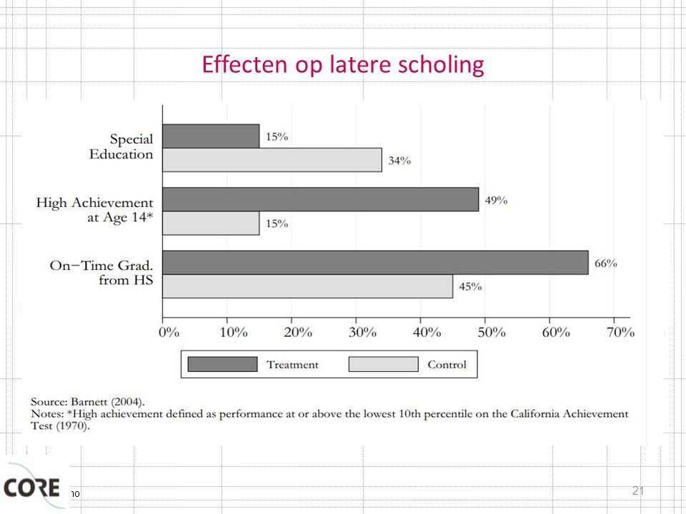 Effecten op latere scholing