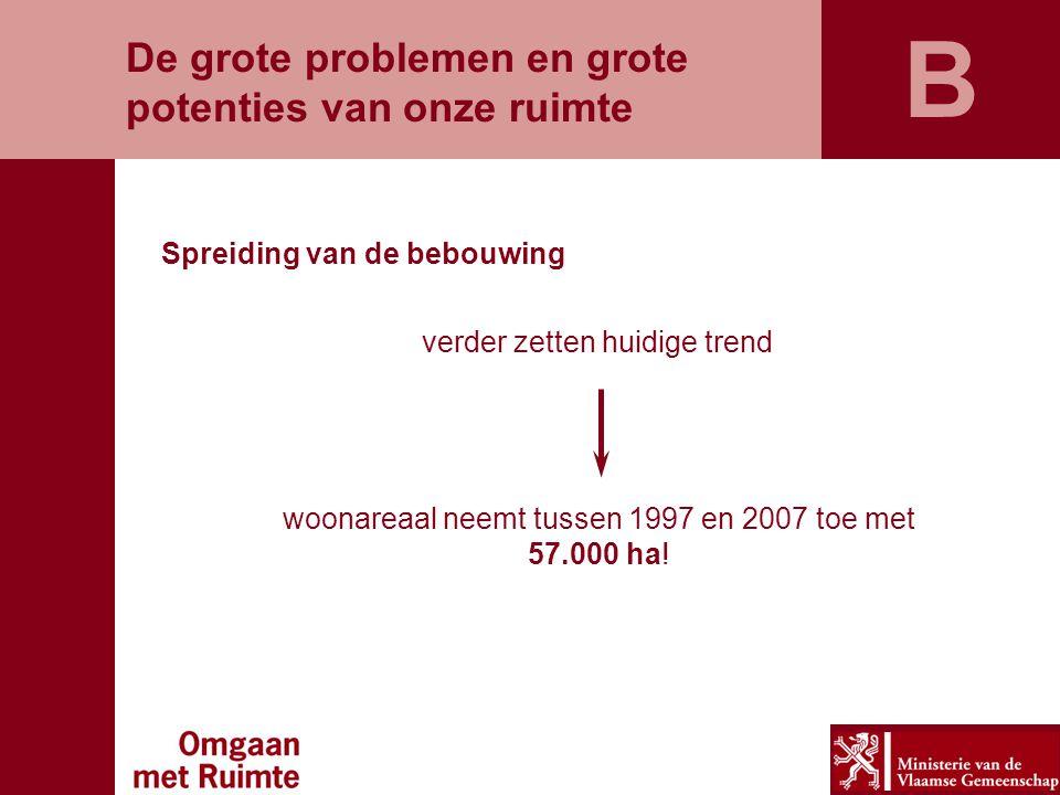 woonareaal neemt tussen 1997 en 2007 toe met 57.000 ha!