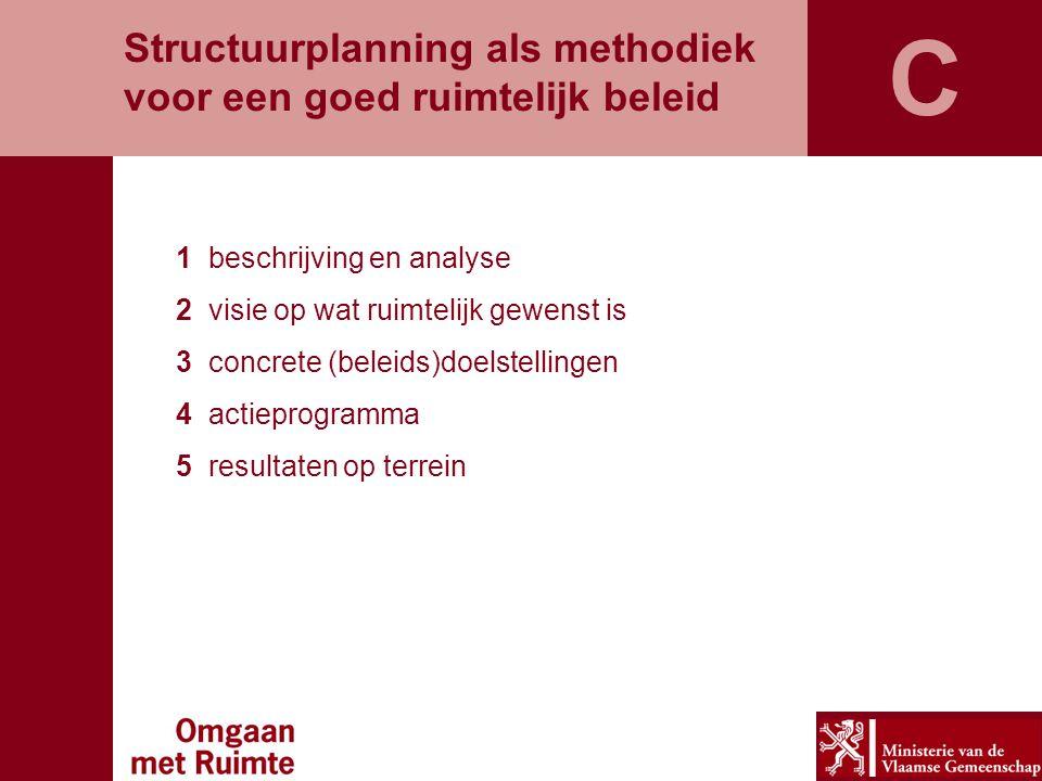 C Structuurplanning als methodiek voor een goed ruimtelijk beleid