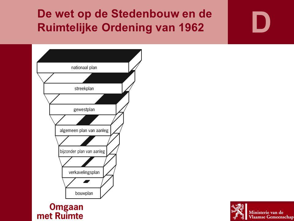 D De wet op de Stedenbouw en de Ruimtelijke Ordening van 1962