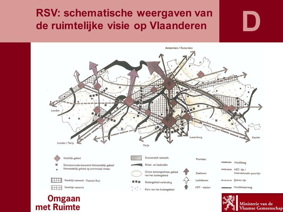D RSV: schematische weergaven van de ruimtelijke visie op Vlaanderen