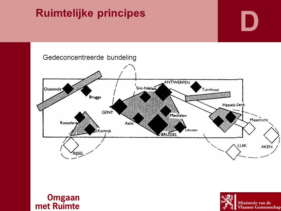 D Ruimtelijke principes Gedeconcentreerde bundeling