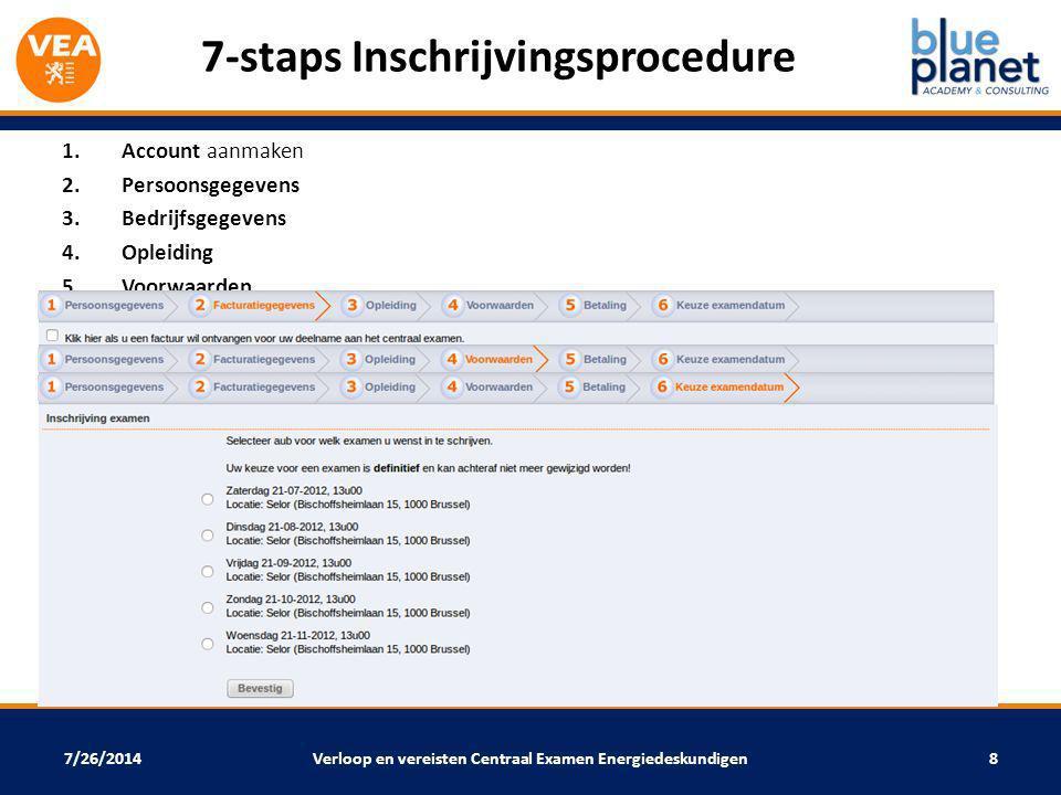 7-staps Inschrijvingsprocedure