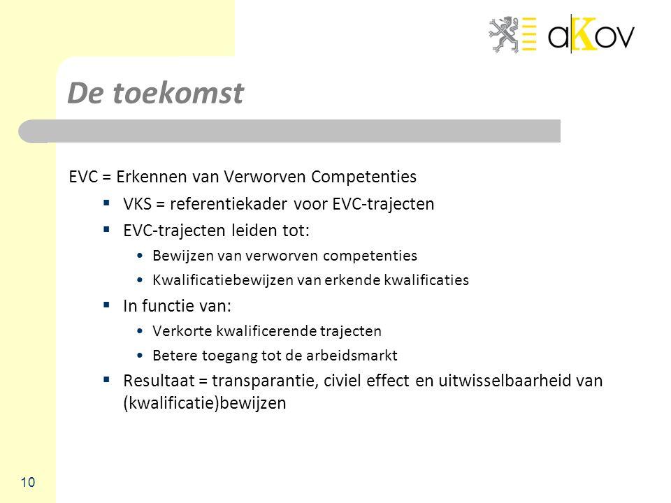 De toekomst EVC = Erkennen van Verworven Competenties