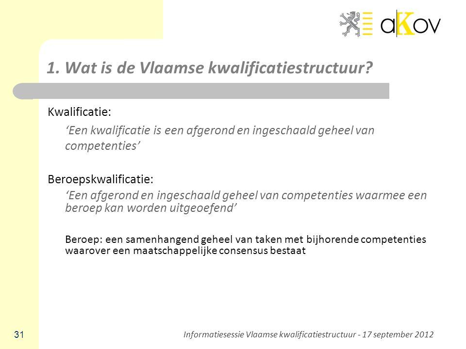1. Wat is de Vlaamse kwalificatiestructuur