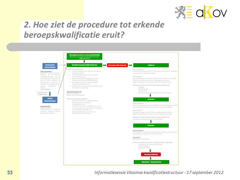 2. Hoe ziet de procedure tot erkende beroepskwalificatie eruit