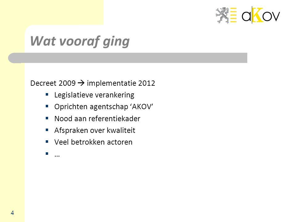 Wat vooraf ging Decreet 2009  implementatie 2012
