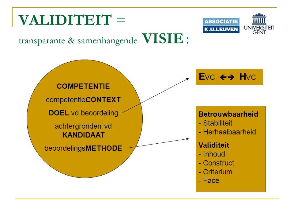 VALIDITEIT = transparante & samenhangende VISIE :