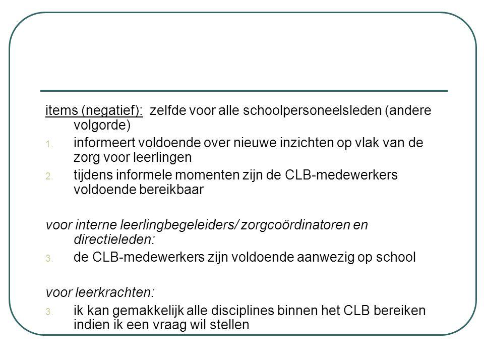 items (negatief): zelfde voor alle schoolpersoneelsleden (andere volgorde)