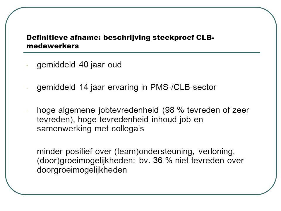 Definitieve afname: beschrijving steekproef CLB-medewerkers