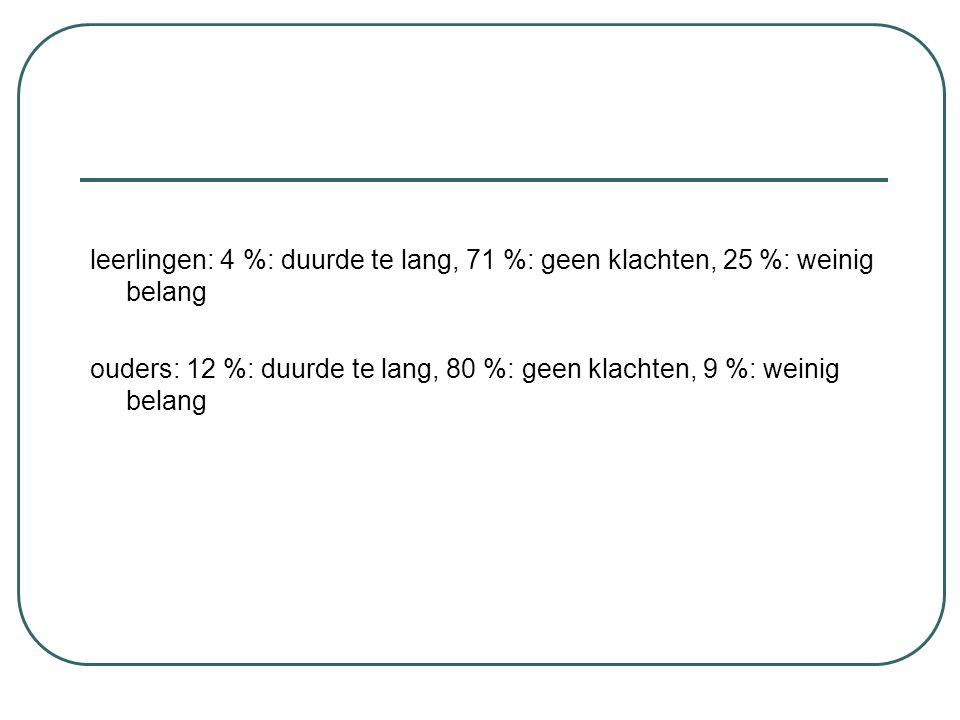 leerlingen: 4 %: duurde te lang, 71 %: geen klachten, 25 %: weinig belang