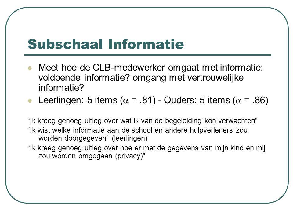 Subschaal Informatie Meet hoe de CLB-medewerker omgaat met informatie: voldoende informatie omgang met vertrouwelijke informatie