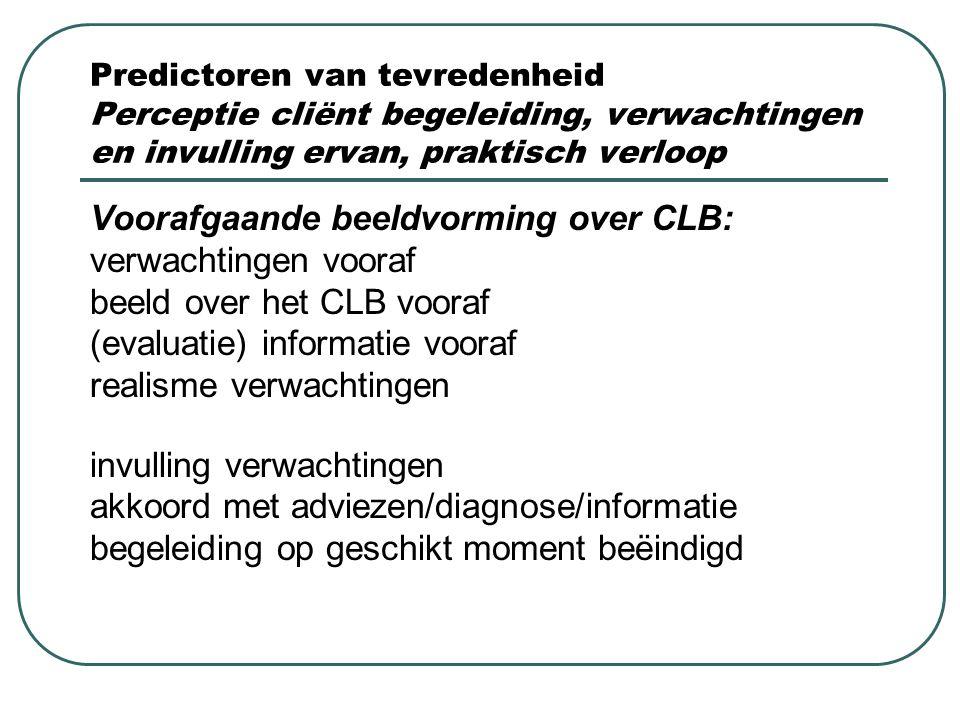 Voorafgaande beeldvorming over CLB: verwachtingen vooraf
