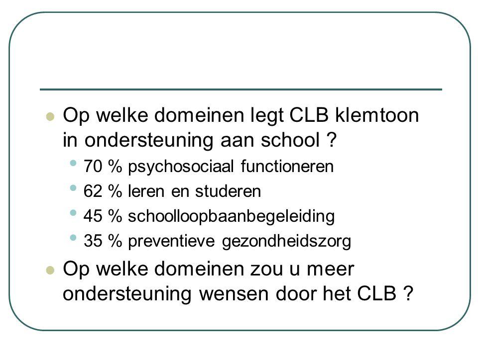 Op welke domeinen legt CLB klemtoon in ondersteuning aan school