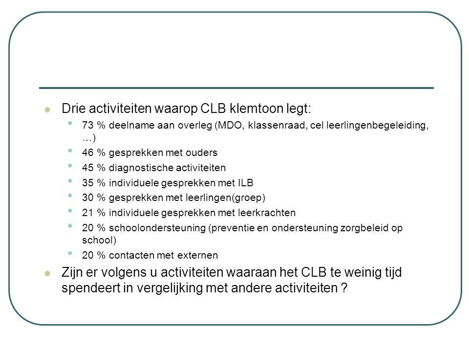 Drie activiteiten waarop CLB klemtoon legt: