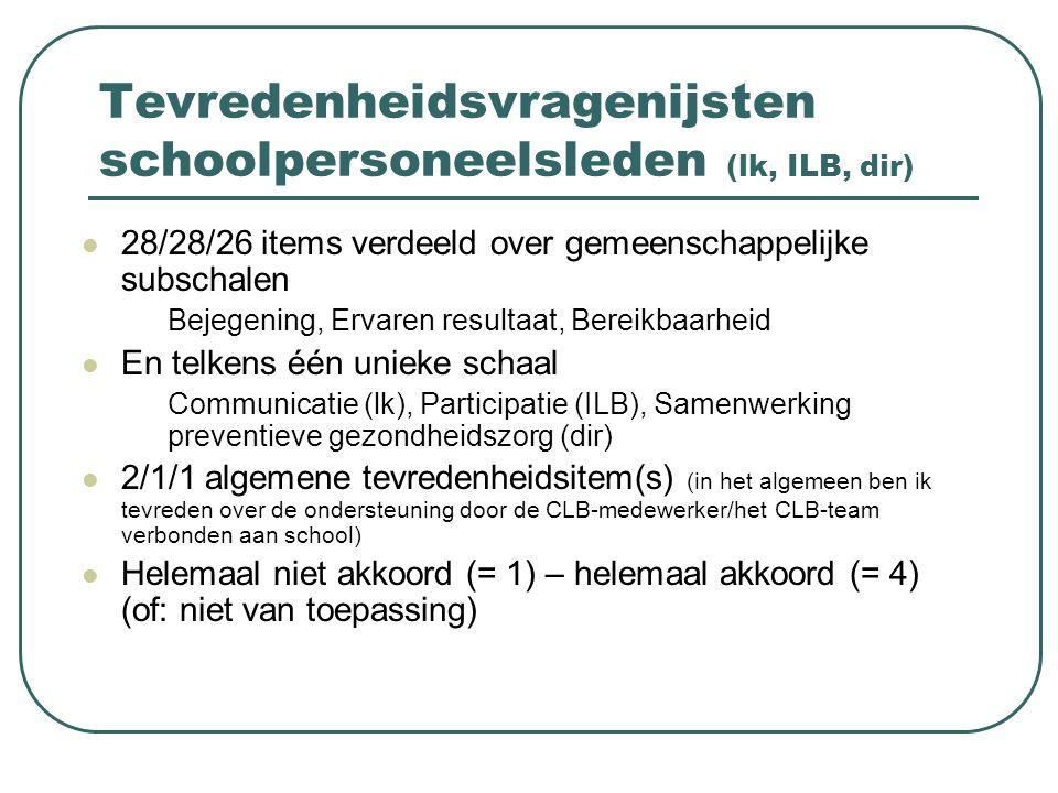 Tevredenheidsvragenijsten schoolpersoneelsleden (lk, ILB, dir)