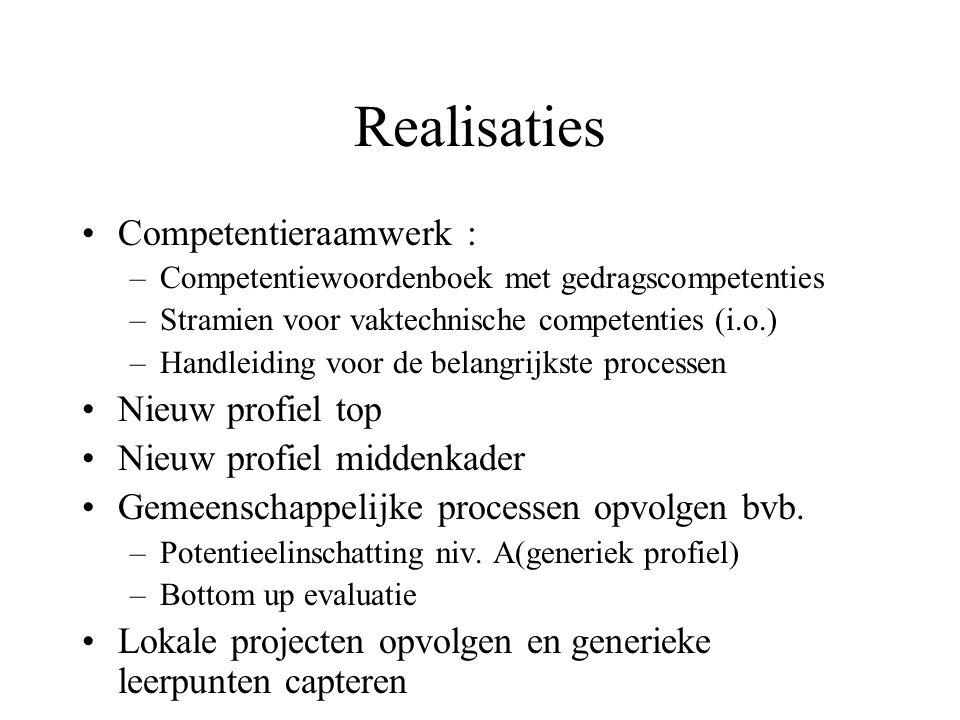 Realisaties Competentieraamwerk : Nieuw profiel top