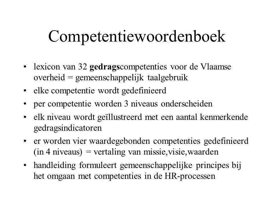 Competentiewoordenboek