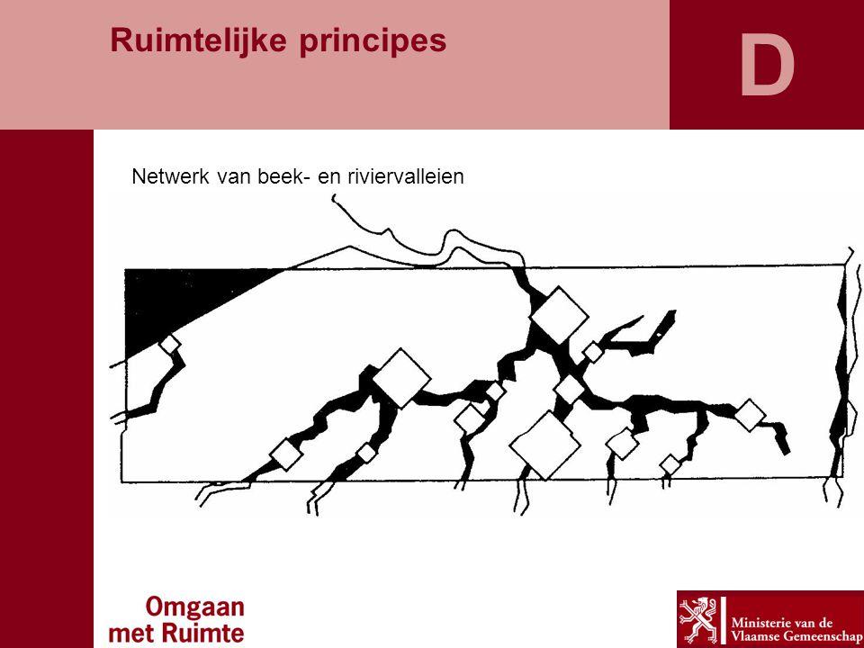 D Ruimtelijke principes Netwerk van beek- en riviervalleien