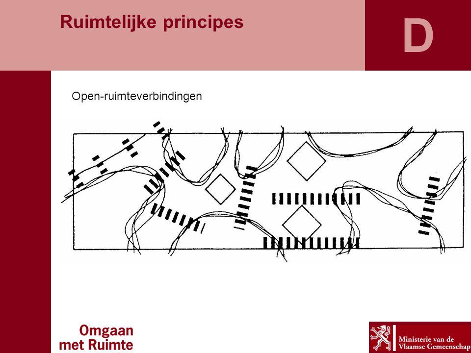 D Ruimtelijke principes Open-ruimteverbindingen