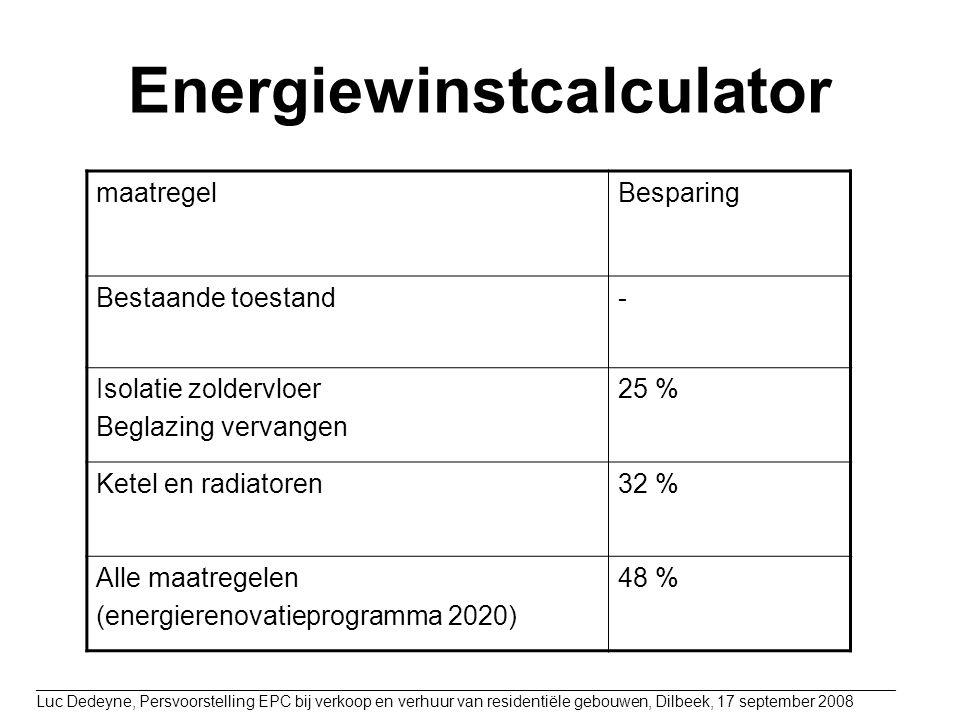 Energiewinstcalculator