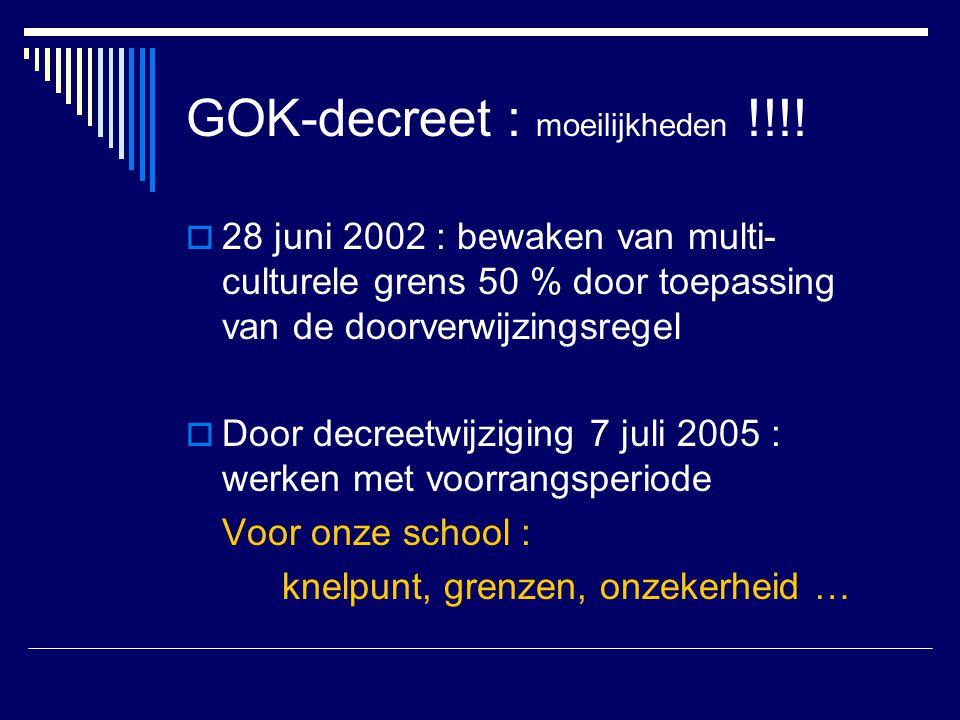 GOK-decreet : moeilijkheden !!!!