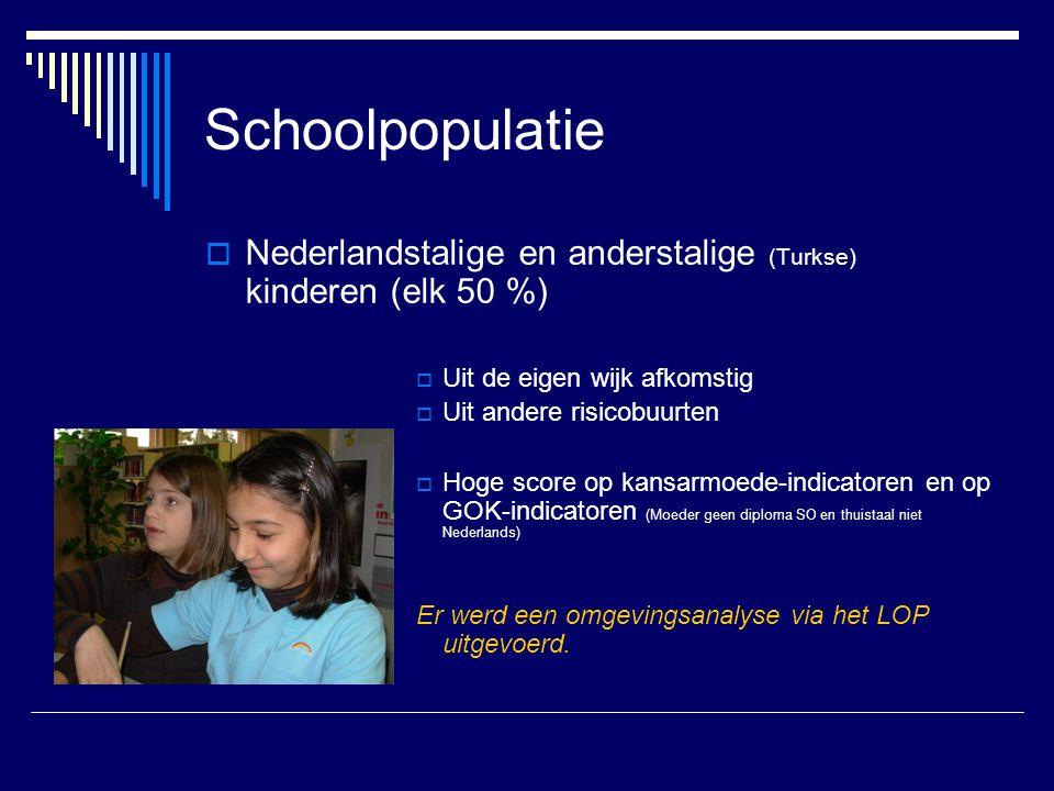 Schoolpopulatie Nederlandstalige en anderstalige (Turkse) kinderen (elk 50 %) Uit de eigen wijk afkomstig.
