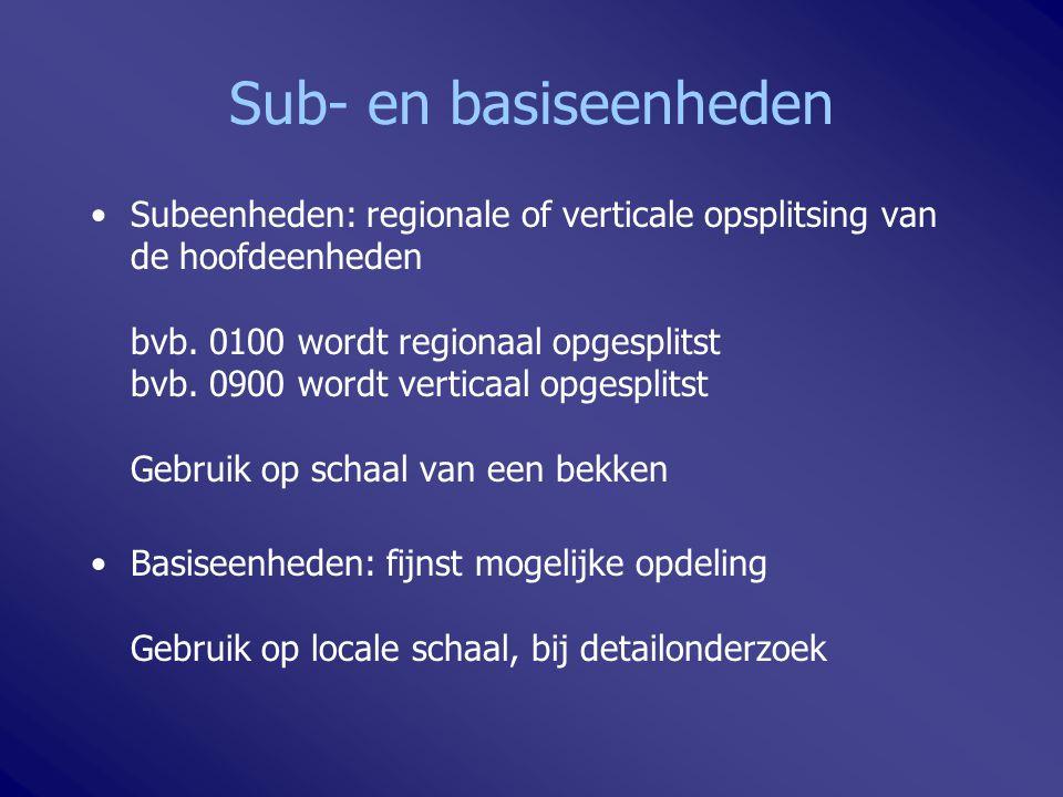 Sub- en basiseenheden
