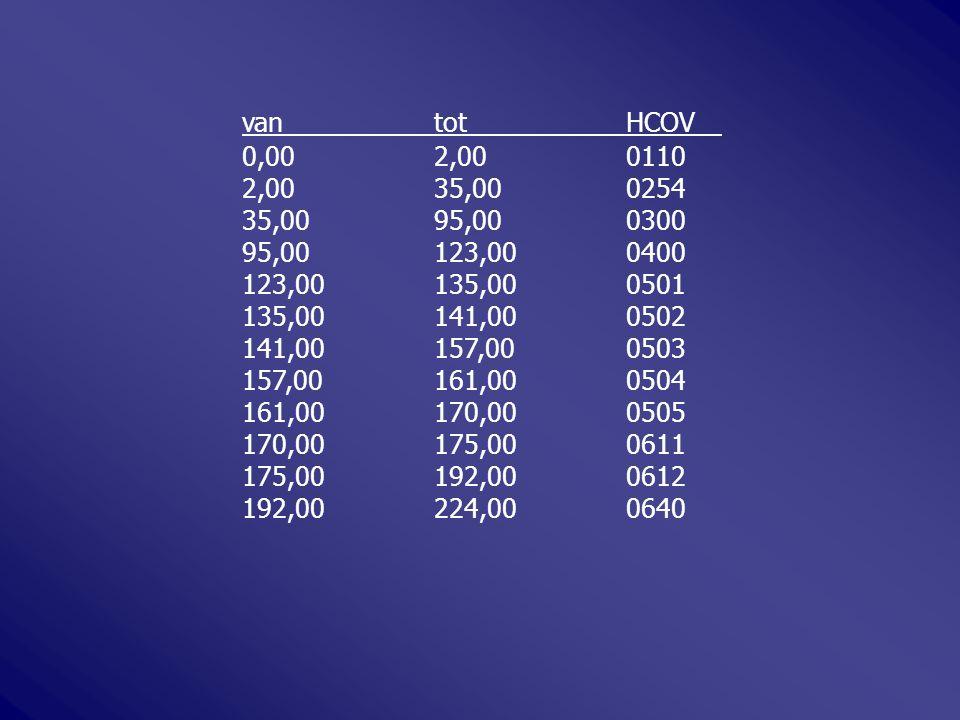 van tot HCOV 0,00 2,00 0110. 2,00 35,00 0254. 35,00 95,00 0300. 95,00 123,00 0400. 123,00 135,00 0501.