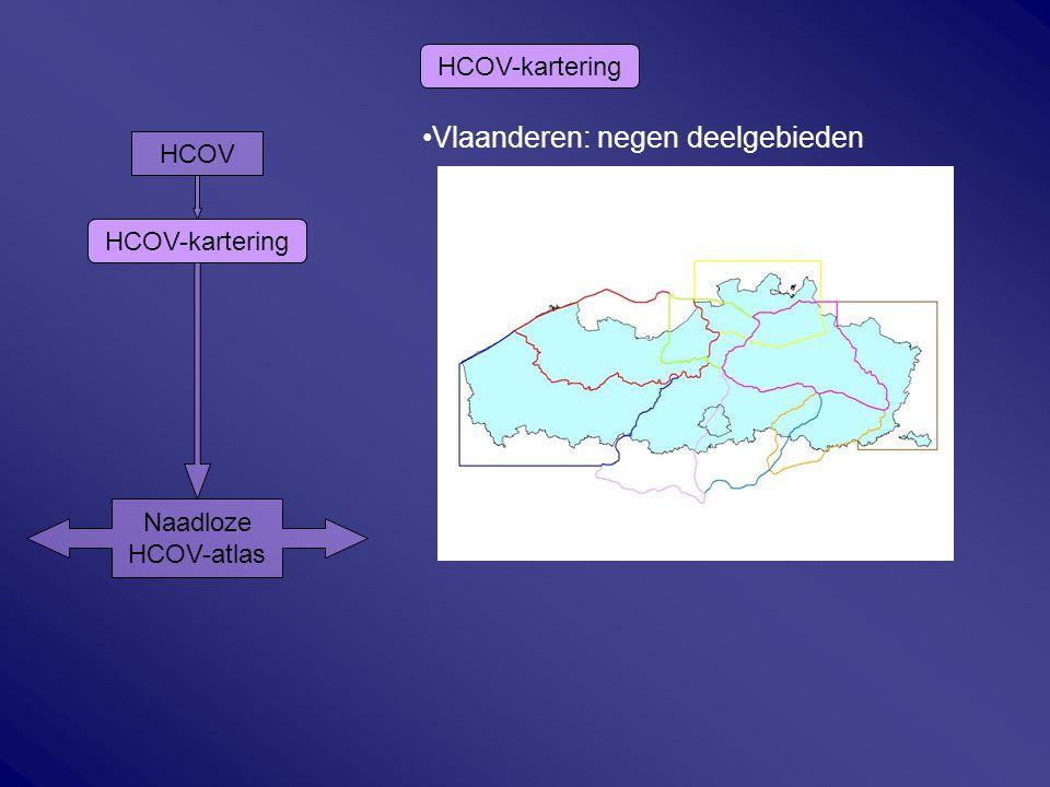 Vlaanderen: negen deelgebieden