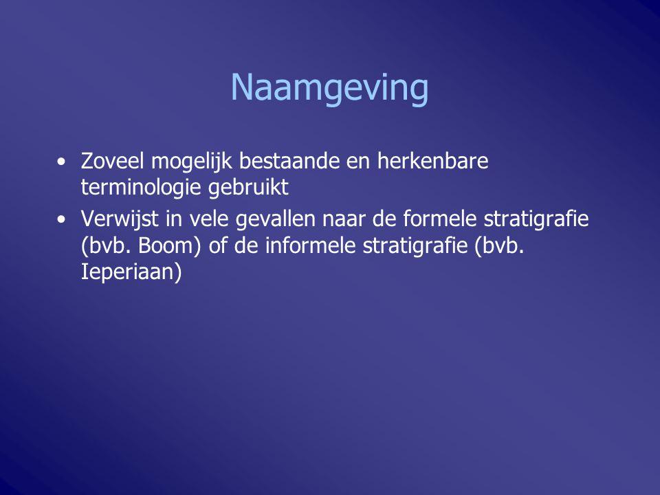 Naamgeving Zoveel mogelijk bestaande en herkenbare terminologie gebruikt.