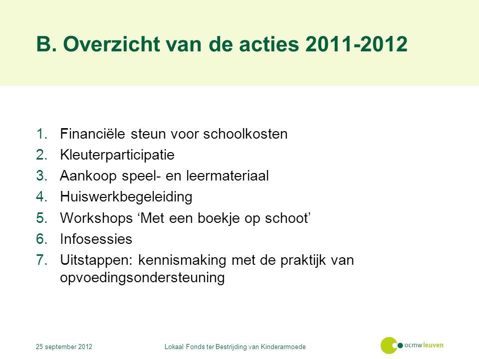 B. Overzicht van de acties 2011-2012