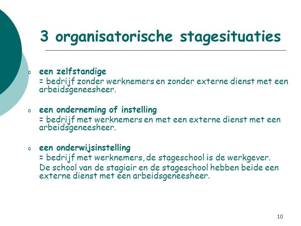 3 organisatorische stagesituaties