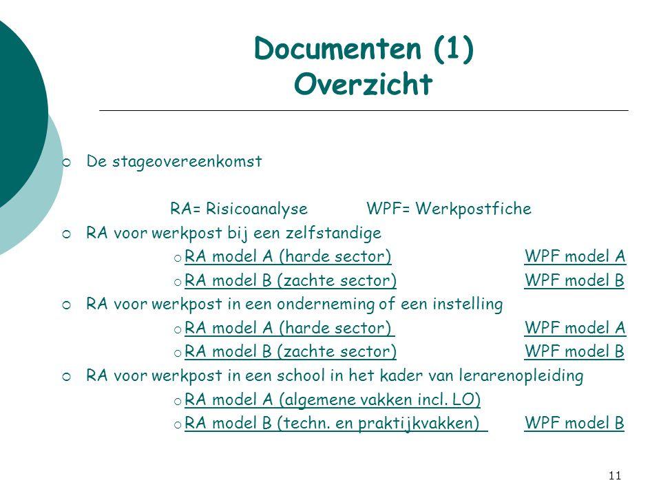 Documenten (1) Overzicht