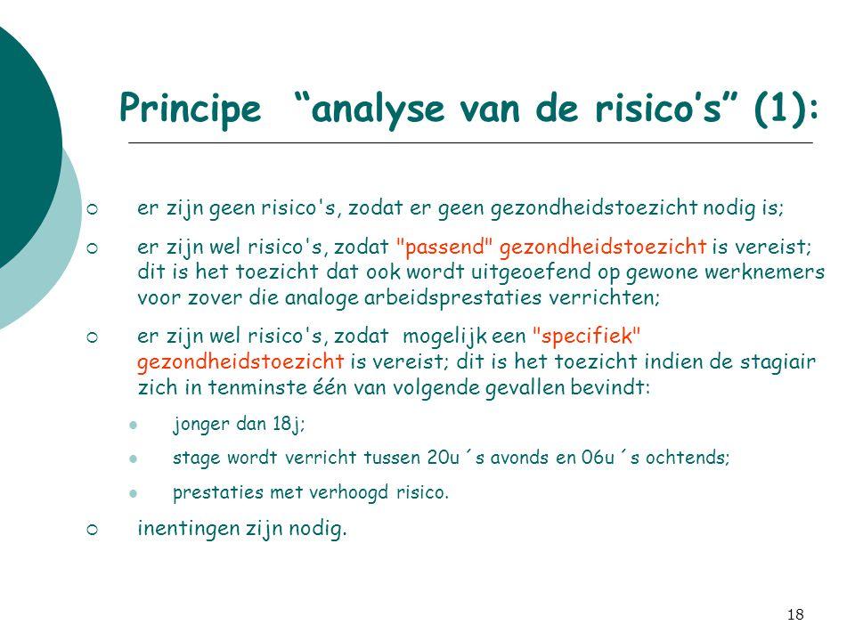 Principe analyse van de risico's (1):