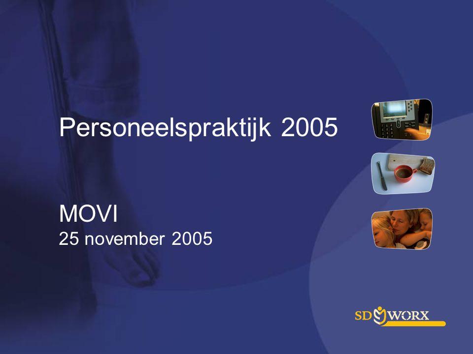 Personeelspraktijk 2005 MOVI 25 november 2005