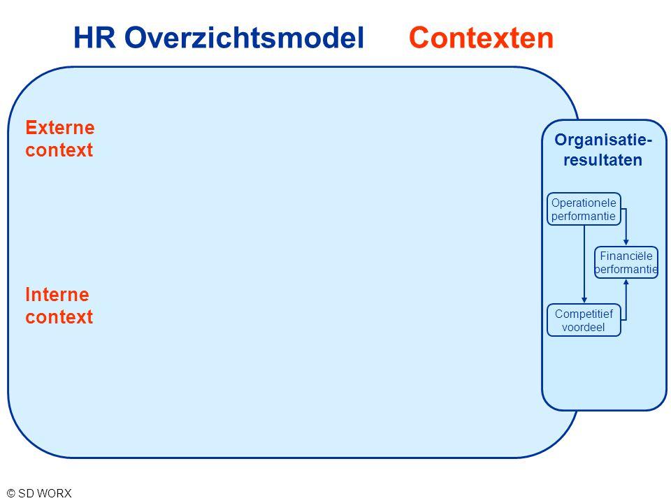HR Overzichtsmodel Contexten