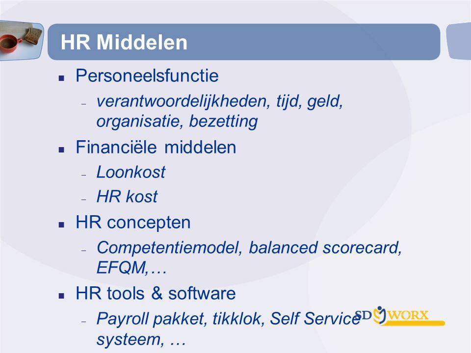 HR Middelen Personeelsfunctie Financiële middelen HR concepten
