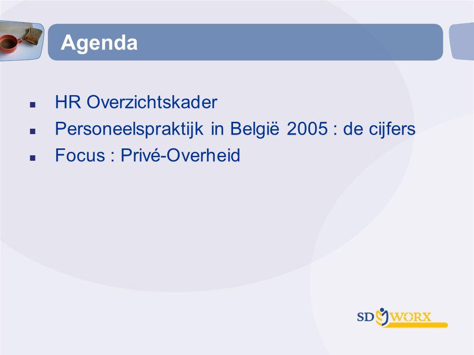 Agenda HR Overzichtskader